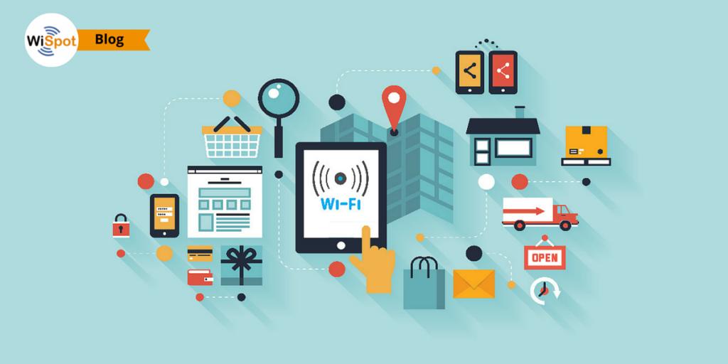 Icone raffiuguranti dispositivi tecnologici e segnale WiFi.