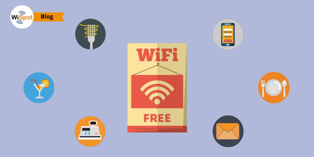 Immagine flat raffigurante una locandina di wifi libero circondata da icone relative alla ristorazione e alla fidelizzazione.
